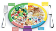 Таблица продуктов, повышающих сахар в крови