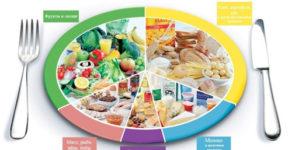 Какие продукты повышают сахар в крови?