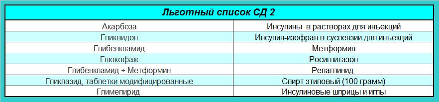 Льготный список СД 2