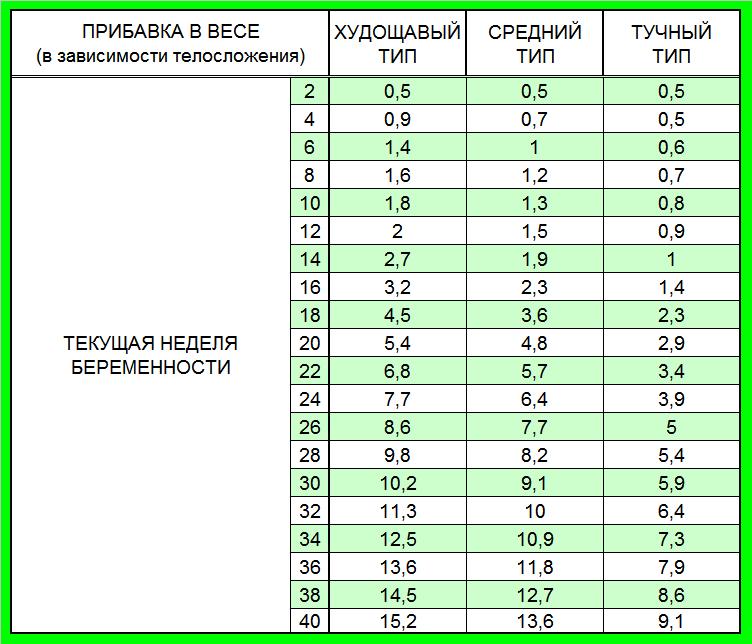 BMI (в кг)